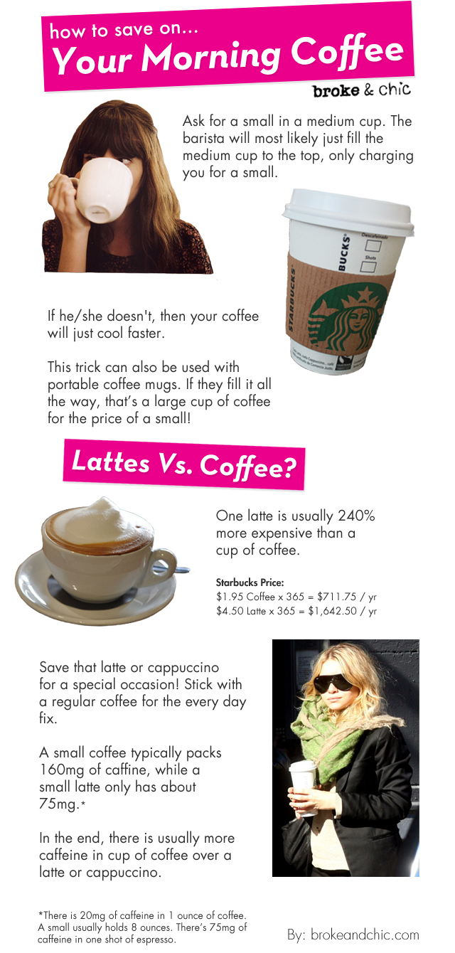 coffe brokeandchic1 How to Save on Your Morning Coffee