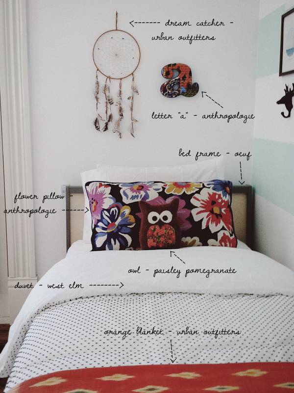 room3 Budget Decor: This Girl Knows How to Re Decorate a Room