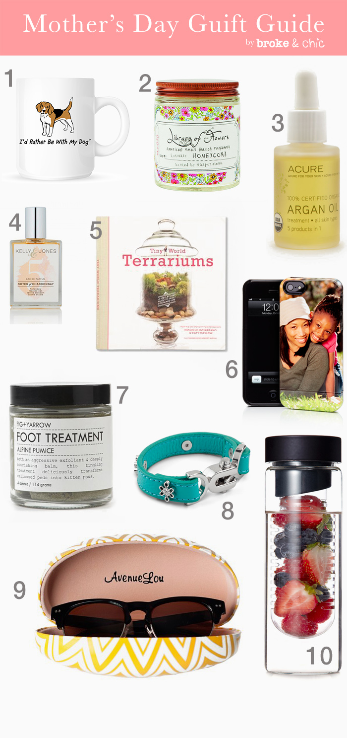 mothers day 2014 10 Mothers Day Gifts under $50 Your Momma Will Love