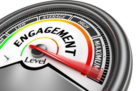 Engagement level to maximum conceptual meter